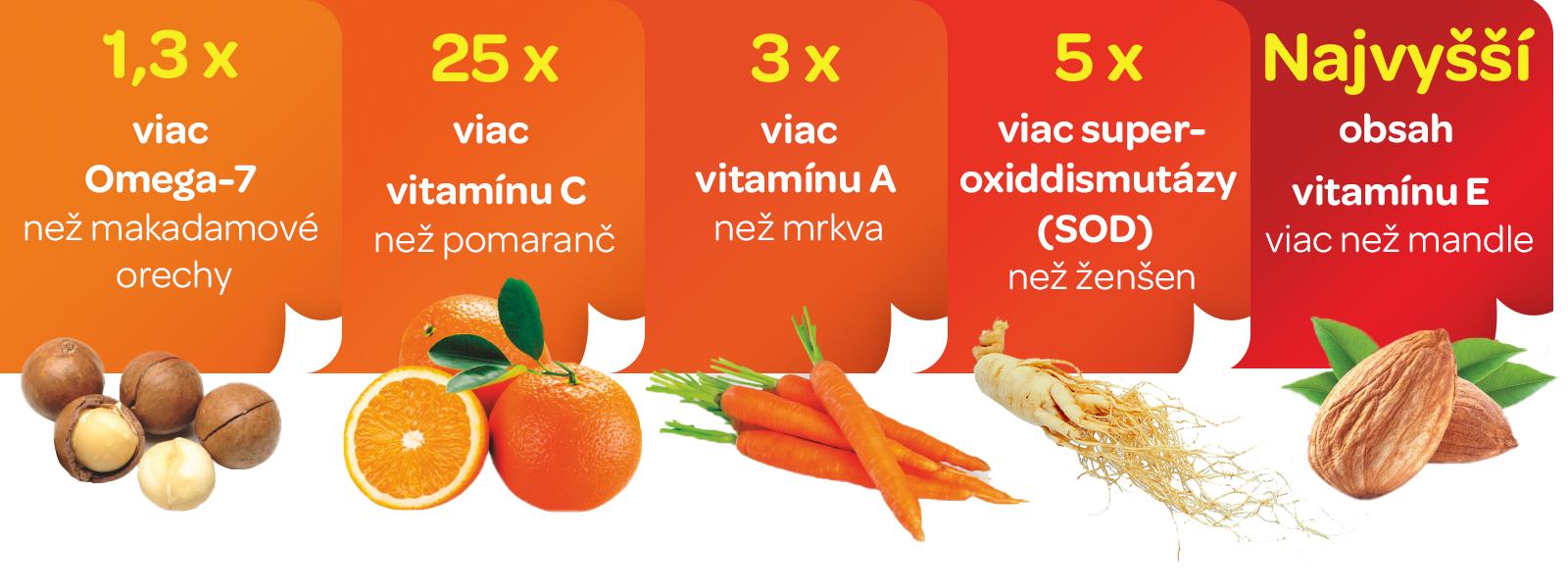 Terezia, rakytníček, multivitamínové želatínky, 9 vitaminu, morsky svet, podpora imunity, Zdravá odmena, doplnenie vitamínov, omega 7, vitamín A, vitamín C, vitamín E