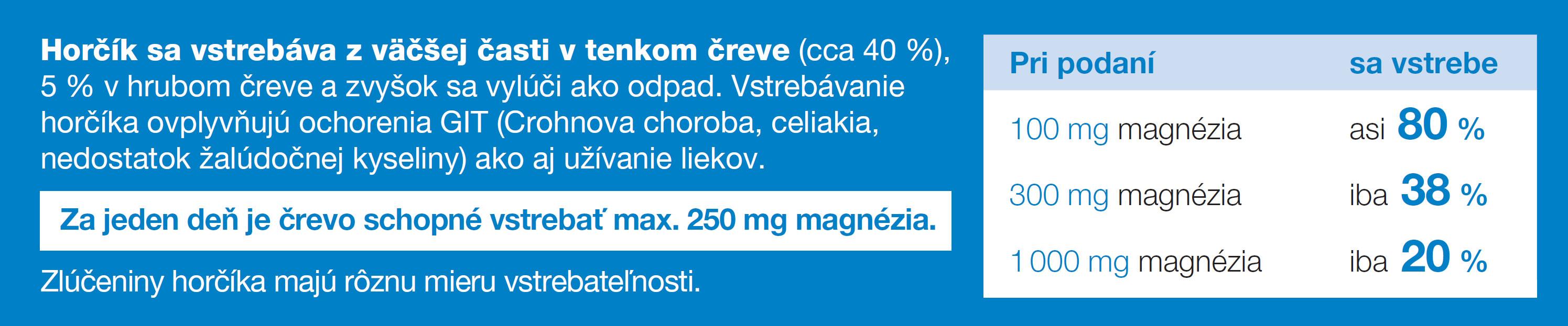 Jamieson, horčíka, Vitamín D, nervový systém, svalové napätie, kosti, zuby, vstrebateľnosť horčíka v tele